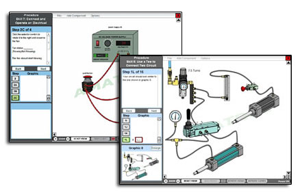 Technical Interactive eLearning Industrial Training