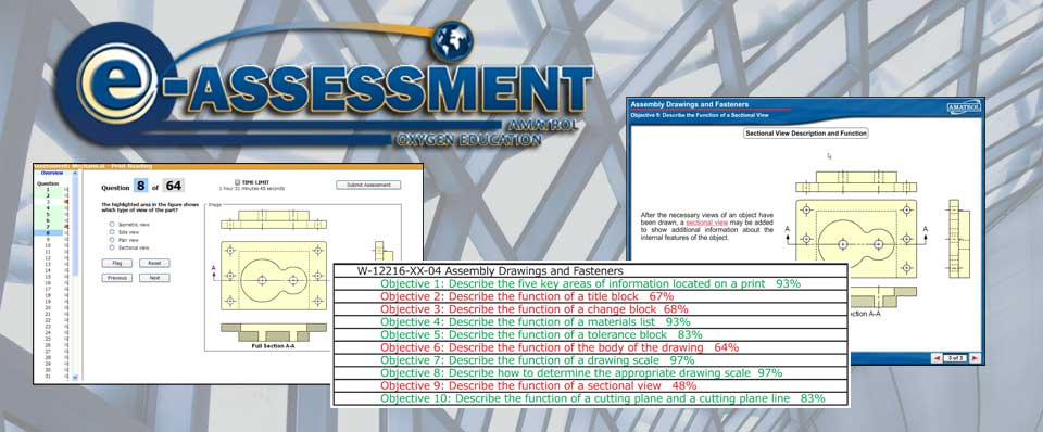 eAssessment